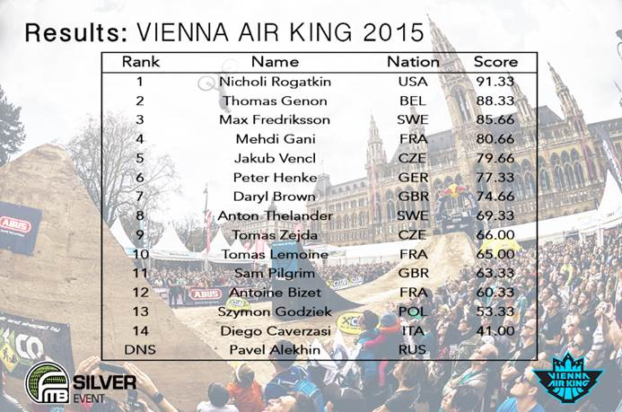 Nicholi Rogatkin wygrywa Vienna Air King 2015